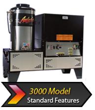 3-5-6-Series-Models_3000